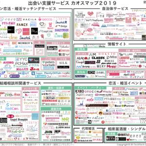 出会い支援サービス カオスマップ2019 by LoveTech Media