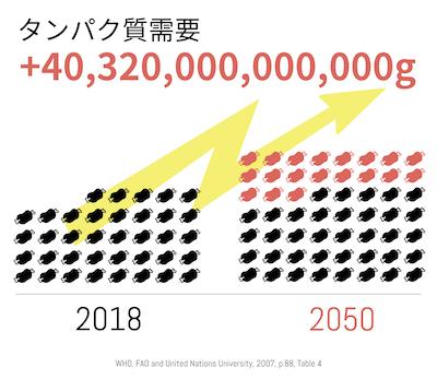 世界 の 人口 リアルタイム