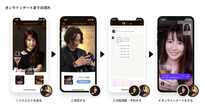 マッチングアプリ ビデオデート
